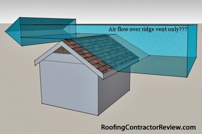 Air flow over ridge vent